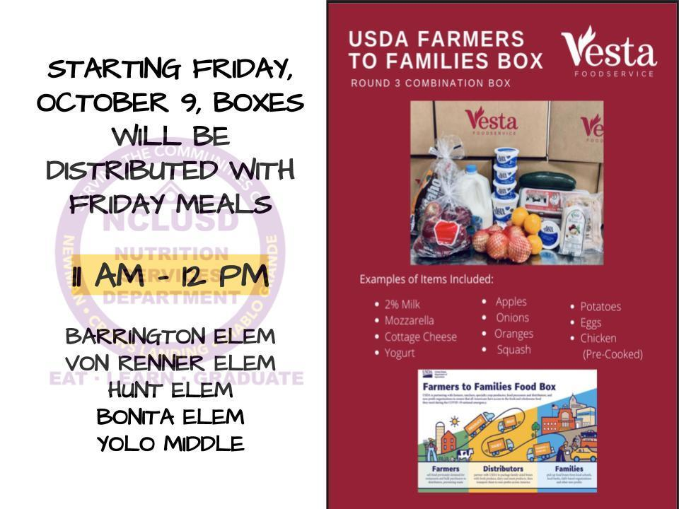 USDA Farmers to Families Box