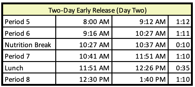 B Day Early Release Bell Schedule