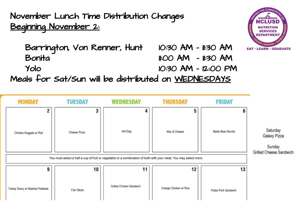 November Lunch Time Distribution Changes