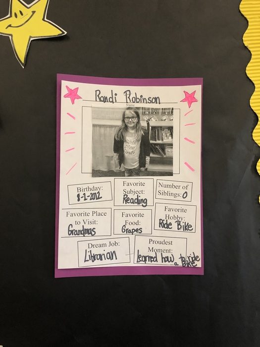 This weeks Student Spotlight