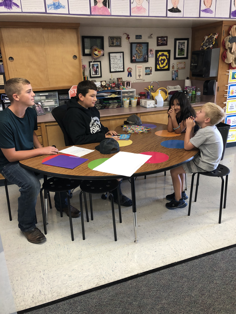 Students discuss and share on positive character traits.