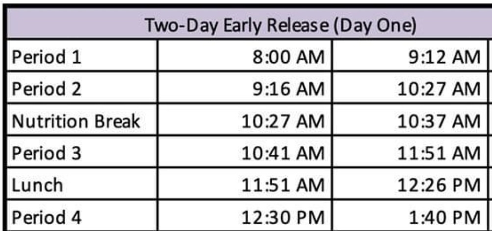 Early Release Bell Schedule