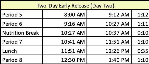 Gold Day Early Release Bell Schedule
