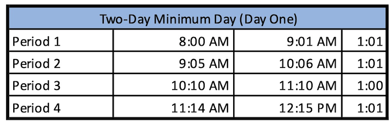 A Day Minimum Day Schedule