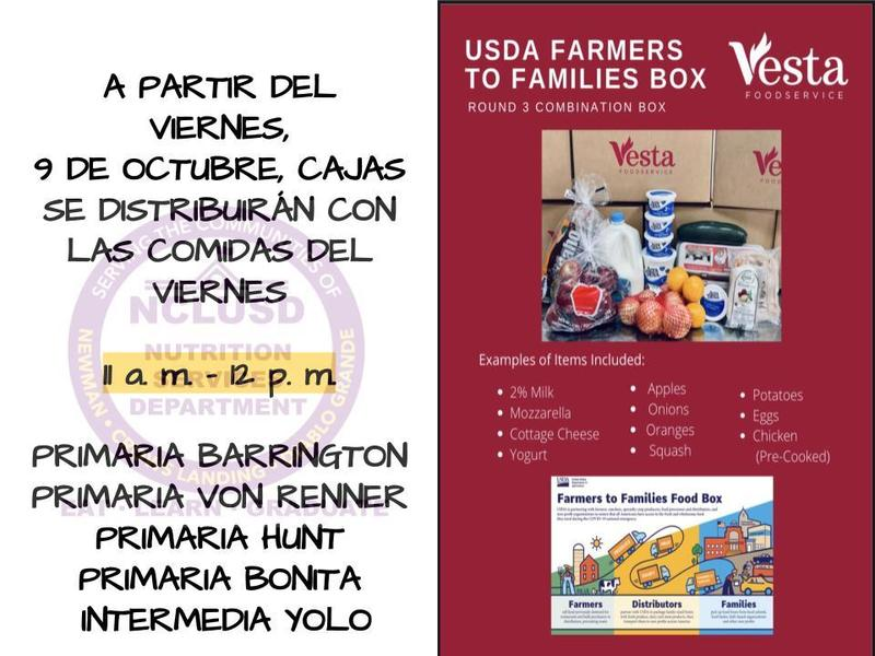USDA Farmers to Families Box Information