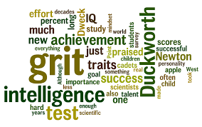 Character Trait Word Cloud